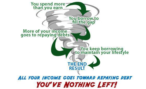 tornado with debt statements