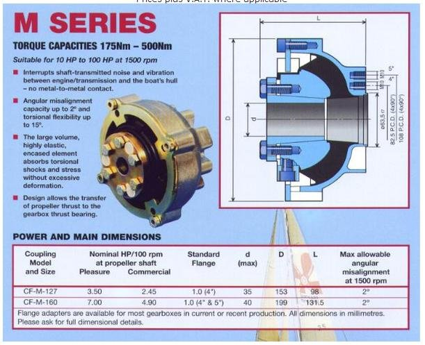 Preview of the first image of CENTAFLEX COUPLING for 25MM SHAFT.