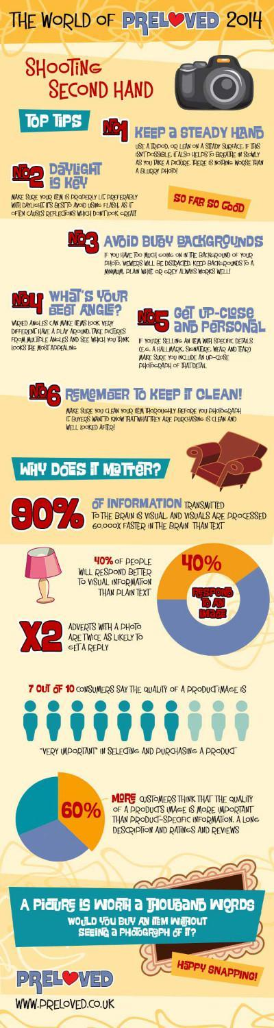 Preloved infographic on taking better pictures